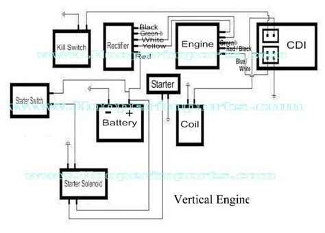 kazuma engine wiring diagram engine automotive wiring