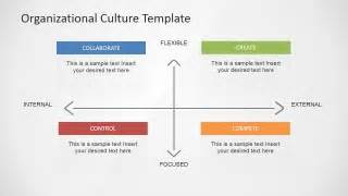 organizational culture assessment instrument template beautiful organizational assessment template pictures