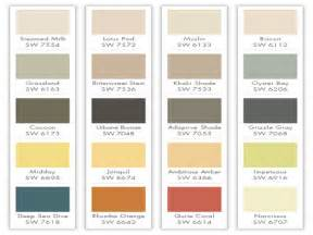 best paint colors for kitchen ranch paint colors 2017 2018 cars reviews