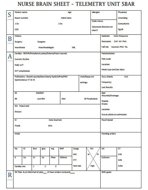 report sheet template brain sheets telemetry unit sbar scrubs the