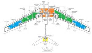 Fuel System A330 How Airliners Work Fuel System