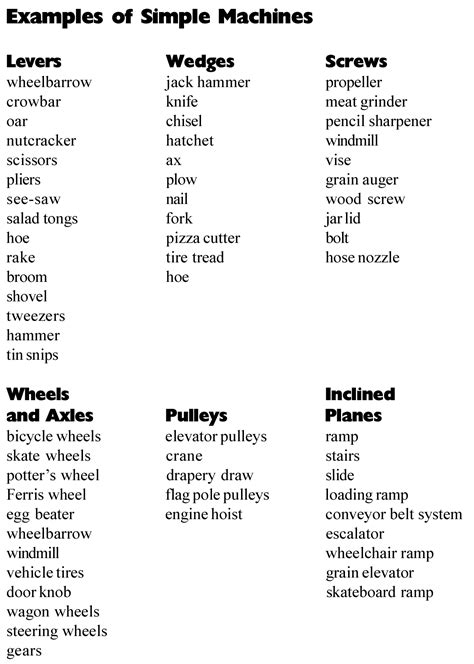 Essay Types Exles by Powered By Smf Writing Exles Six Kinds Do It All
