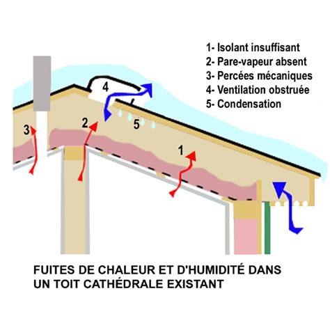Comment Isoler Le Toit D Un Garage 3759 by Isoler Un Toit Cath 233 Dral De L Int 233 Rieur