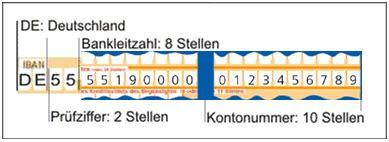 bankleitzahl vr bank südpfalz sepa 220 bersicht mainzer volksbank eg