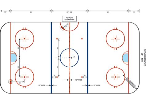 hockey rink diagrams image gallery hockey arena layout