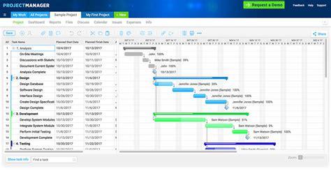 project timeline project timeline software create a timeline