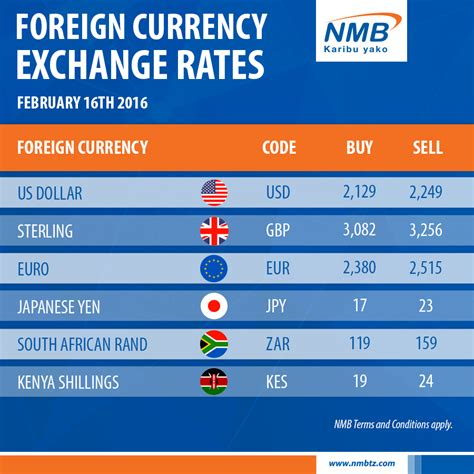 best foreign currency exchange rates kitomari banking finance foreign currency exchange