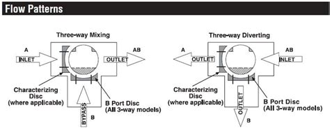 three way valve diagram 3 way valve piping schematic learn more about hvac three