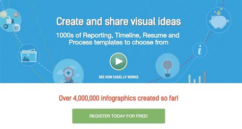 10 visual tweaks to make your website design impre by 10 herramientas para poder crear infograf 237 as blog de