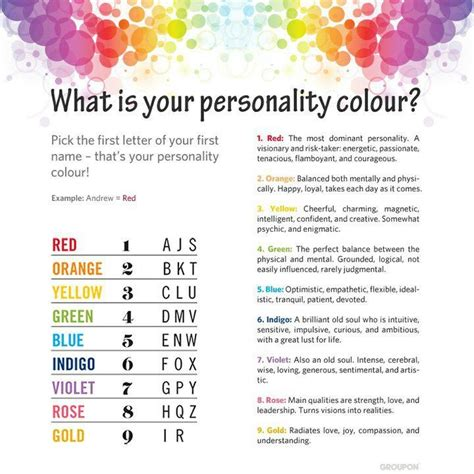 what is your color personality color aura color chart aura colors auras