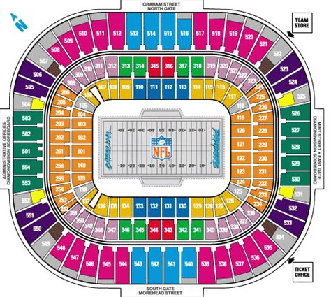 bank of america stadium carolina panthers nfl football stadiums carolina panthers stadium bank