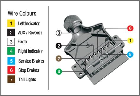 9 pin trailer connector schematic get free image about