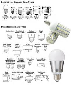Led Light Bulb Size Chart Vividleds