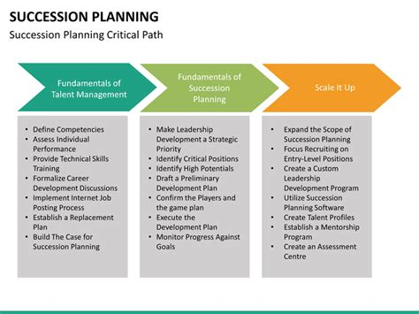 ceo succession planning template 17 succession planning template free