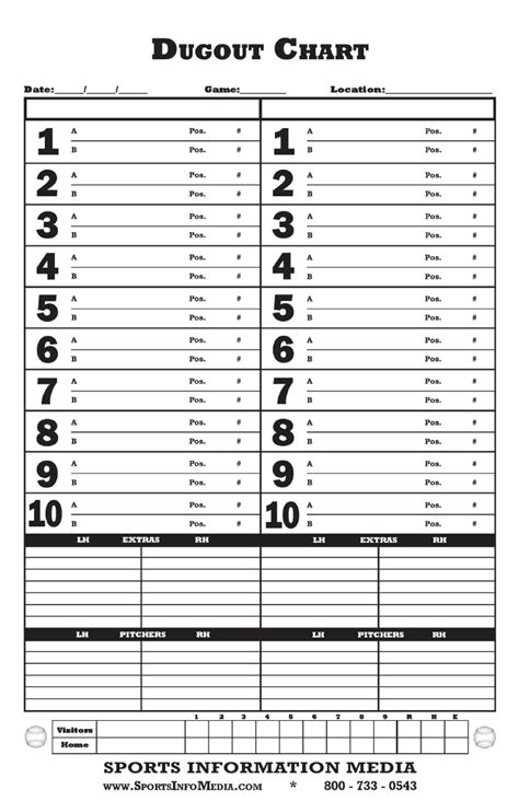 baseball dugout lineup card template baseball lineup cards baseball lineup card fillable