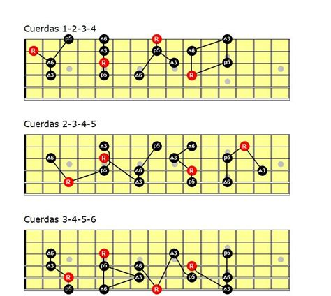 diccionario de acordes invertidos para guitarra music