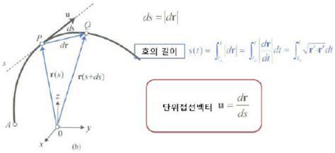 vector norm tutorial vector template 187 norm of a vector c free vectors