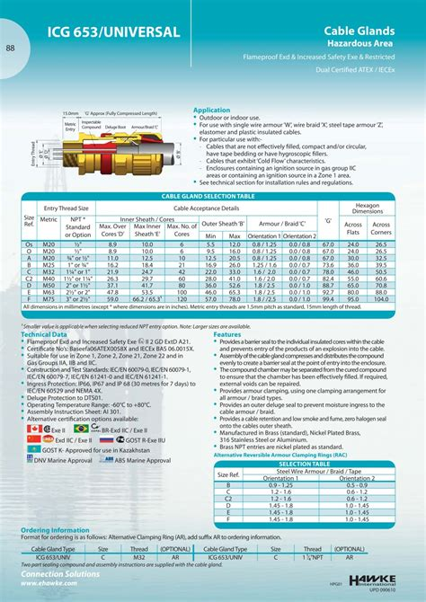 hawke cable gland catalogue pdf armoured cable glands 16648704704 barrier gland