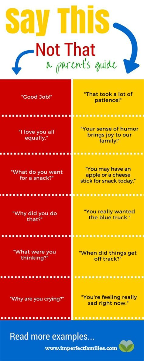 four common parenting styles say this not that a parent s guide language parents
