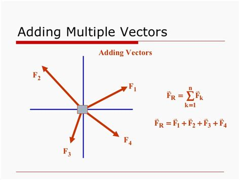 Graphical Addition Of Vectors Worksheet Answers by Graphical Vector Addition Worksheet Displacement Vectors