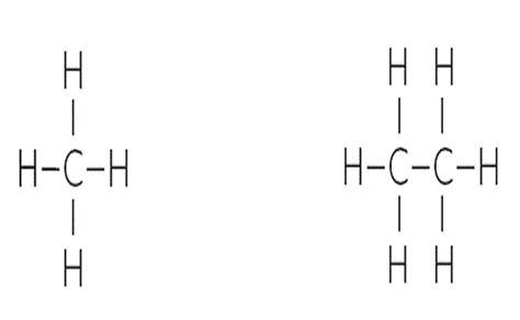 cadena carbonada enlace simple compuestos hidrocarbonados