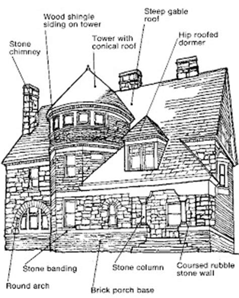 architecture terms the helpful architecture detective what