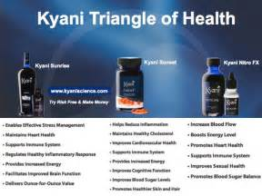 kyani business cards kyani comes to india with team fusion top mlm company