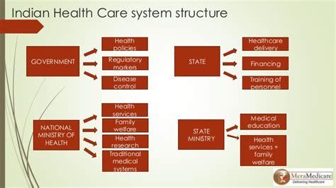 healthcare challenges healthcare challenges solutions in india