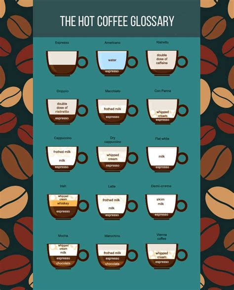 coffee names what are the different coffee names archives manners mischief