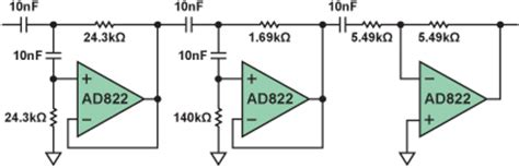high pass filter là gì phase response in active filters part 2 the low pass and high pass response analog devices