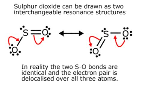 sulfur dioxide diagram aqa a level chemistry a2 unit 5 section 3 5 2