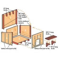 Dog house plans pdf pergola building plans diy ideas 187 planbuildww