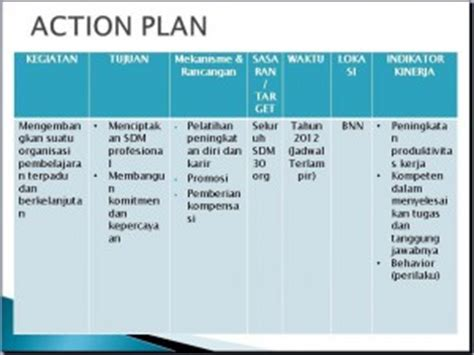 cara membuat abstrak business plan action plan konselor adiksi