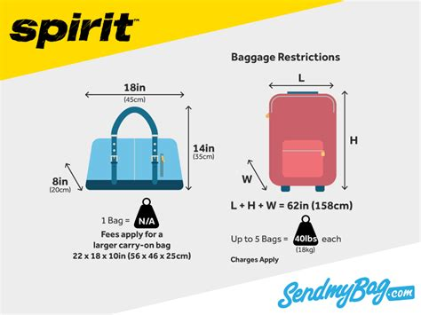 American Airlines Cabin Baggage Weight Limit by Spirit Airlines Baggage Allowance For Carry On Checked