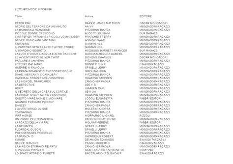 il segreto della casa sul cortile riassunto lista libri scuole estate 2012 by giogio giagia issuu