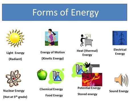 information about light energy forms of energy electrical energy heat thermal energy
