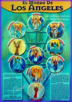listado alfabetico de codigos agesta puente de luz codigos sagrados de sanaci 243 n como usarlos puente de luz