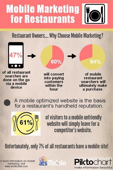 mobile marketing for restaurants