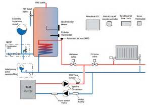 Mitsubishi Air Source Heat Pumps Kyasol The Home Of Green Building Solutions Air Source
