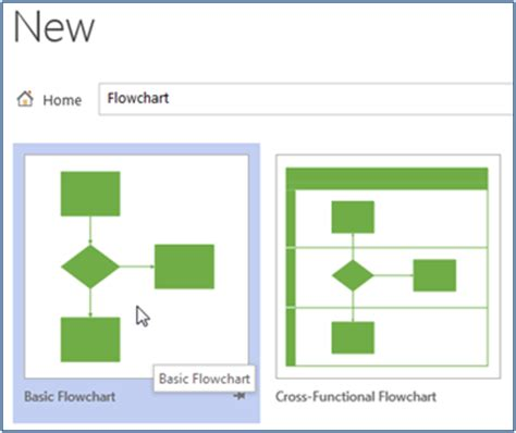 visio 2013 flowchart visio 2013 flowchart 28 images how to nest swimlanes