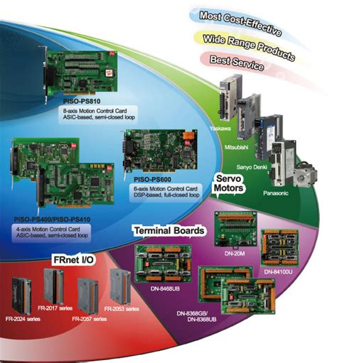 Icp Das Piso Ps400 Pci High Speed 4 Axis Motion Card motion boards motion boards 佳盈资讯科技有限公司 powered by yourphp