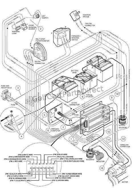 1999 club car ds electric wiring diagram electrical