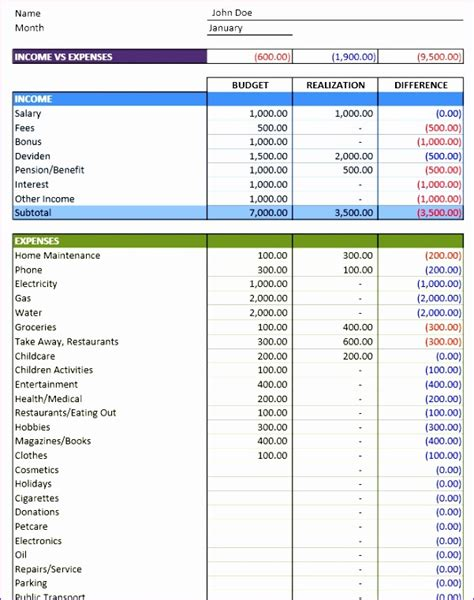 monthly budget template excel 2007 9 excel 2007 budget template exceltemplates exceltemplates