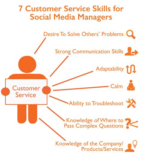skills for customer service rep what the best social media community managers actually do