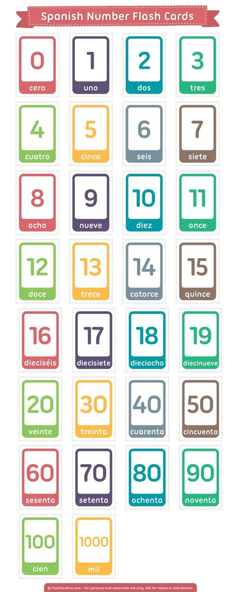 Flash Card Numbers 30 99 Template by Free Printable Number Flash Cards For Learning To