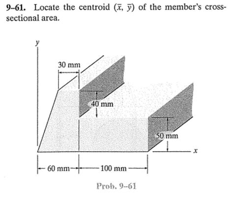 area of cross section locate the centroid of the member s cross s