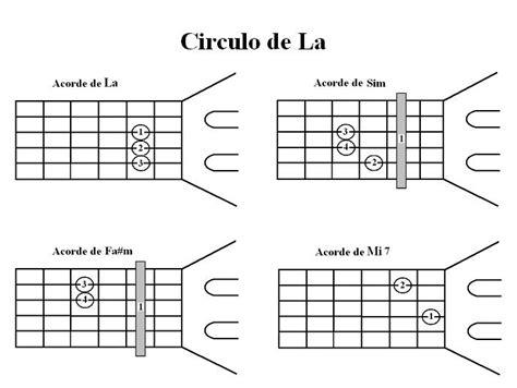 el crculo de la circulo de sol en guitarra imagui
