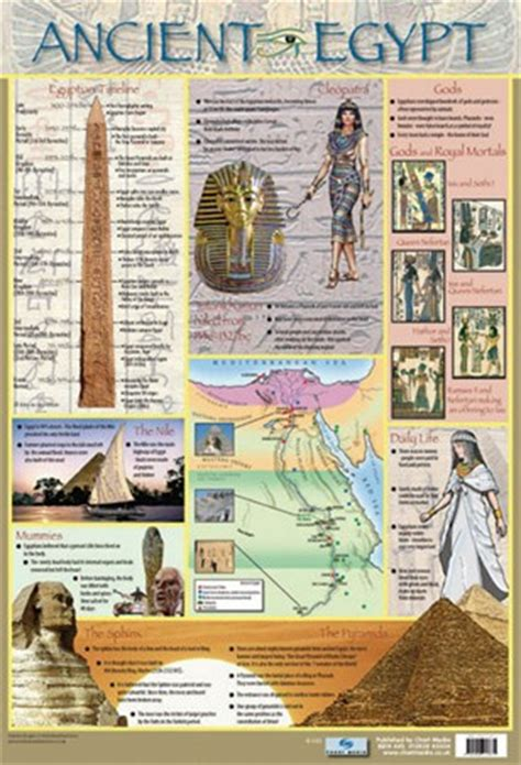 ancient egypt map and timeline time travel odyssey through ancient egypt process