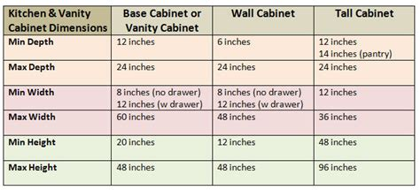 kitchen cabinet size chart standard kitchen cabinets home christmas decoration