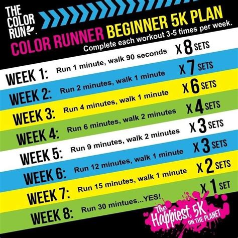 couch to 5k 8 weeks color run 5k training schedule i work out pinterest
